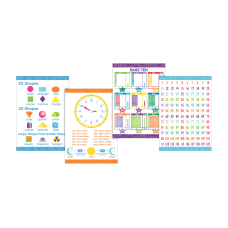 Barker Creek Early Learning Math Posters