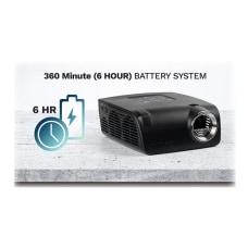 AAXA Technologies S2 DLP Projector 169