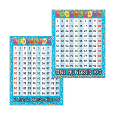Barker Creek Chart Set Number Grid
